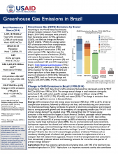 USAID Brazil GHG Factsheet cover