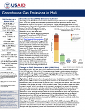 2019 USAID Mali GHG Factsheet cover