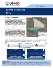 Climate Risk Profile: Mali