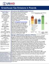 Greenhouse Gas Emissions Factsheet: Rwanda