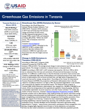 Greenhouse Gas Emissions Factsheet: Tanzania
