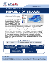 Republic of Belarus CRP