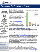 Greenhouse Gas Emissions Factsheet: Paraguay
