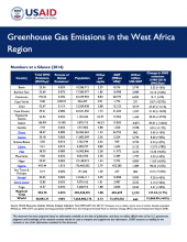 Greenhouse Gas Emissions in the West Africa Region Photo