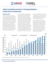 Utility-Scale Wind and Solar in Emerging Markets – Private Sector Perspectives