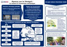 Apercu sur le Senegal