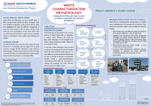 Waste characterization methodology poster
