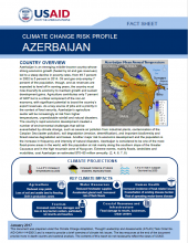 Climate Change Risk Profile: Azerbaijan
