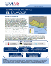 Climate Change Risk Profile: El Salvador