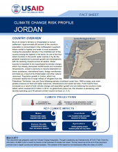 Climate Change Risk Profile: Jordan