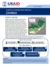 Climate Change Risk Profile: Zambia