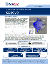 Climate Change Risk Profile: Kosovo