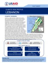 Climate Risk Profile: Lebanon