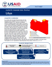 Climate Change Risk Profile: Libya