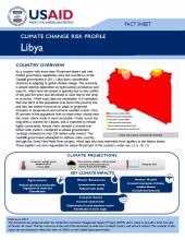 Climate Change Risk Profile: Libya