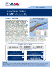 Climate Change Risk Profile: Timor-Leste