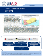 Climate Change Risk Profile: Yemen