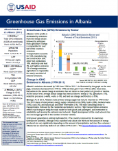 GHG Emissions Factsheet: Albania