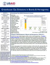 GHG Emissions Fact Sheet: Bosnia & Herzegovina