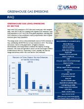 GHG Emissions Factsheet: Iraq