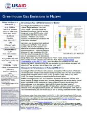 GHG Emissions Factsheet: Malawi