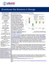 GHG Emissions Factsheet: Georgia