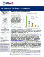 Greenhouse Gas Emissions Factsheet: Ghana
