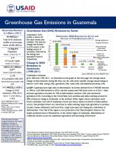 GHG Emissions Factsheet: Guatemala