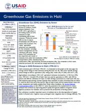 GHG Emissions Factsheet: Haiti