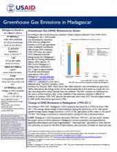 Greenhouse Gas Emissions Factsheet: Madagascar