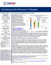 GHG Emissions Factsheet: Mongolia