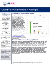 Greenhouse Gas Emissions Factsheet: Nicaragua