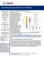 Greenhouse Gas Emissions Factsheet: Pakistan