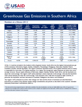 Greenhouse Gas Emissions Factsheet: Southern Africa