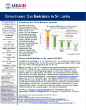 GHG Factsheet: Sri Lanka