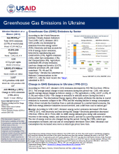 GHG Factsheet: Ukraine
