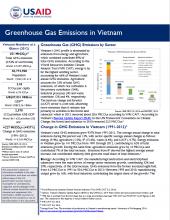GHG Factsheet: Vietnam