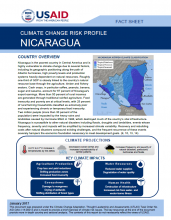 Climate Change Risk Profile: Nicaragua
