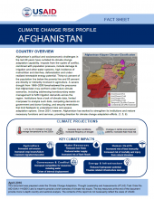 Climate Change Risk Profile: Afghanistan