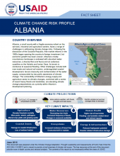 Climate Change Risk Profile: Albania