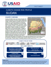 Climate Change Risk Profile: Sudan