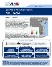 Climate Risk Profile: Vietnam