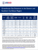 GHG Emissions Factsheet: Eastern and Southern Caribbean Region