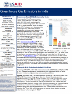 India GHG factsheet cover